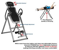 inversion table how to use innova itx9600 heavy duty inversion table review is it for you