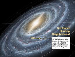 planetary system wikipedia