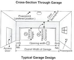 Overhead Door Sizes Size Of Garage Door Getanyjob Co