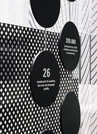 group pattern language project janoschka drupa 2012 signage environmental graphic design and