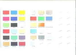 emulsion paints manufacturer u0026 trader from delhi