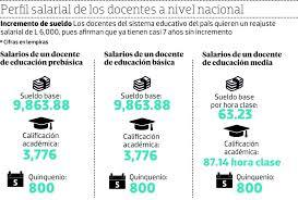 sueldos de maestras de primaria aos 2016 cuánto es el salario promedio de los maestros hondureños diario