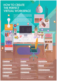how to create your perfect remote work environment infographic