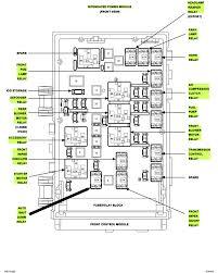 Static Caravan Floor Plan Caravan Pictoral Wiring Harness Dodge Caravan Wiring Harness