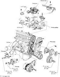 nissan murano fuel pump repair guides engine mechanical engine autozone com