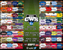 cws field of 64 announced teams and analysis at nationals arm race
