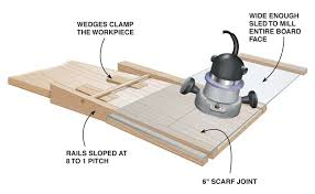 Wood Joints Router by Router Scarfing Jig Popular Woodworking Magazine