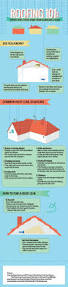 Concrete Tile Roof Repair 11 Best Roofing Infographs Images On Pinterest Building Products