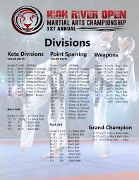 high river open karate chionship