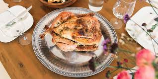 quiz what s your thanksgiving iq amex essentials