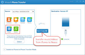 can you use itunes on android how to transfer sync itunes to nexus 6p 5x