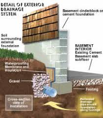 Basement Subfloor Systems - basement waterproofing systems rain king