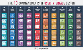 10 commandments of user interface design designmantic - User Interface Design