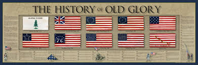 First Navy Jack Flag History Of Old Glory Poster History America