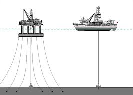 drillship wikipedia