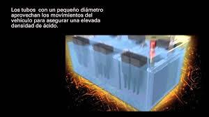 varta promotive espana youtube