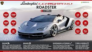 lamborghini centenario wallpaper fast facts lamborghini centenario roadster