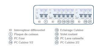 schema electrique cuisine installation électrique cuisine l électricité dans la cuisine
