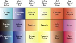 what colors make purple watercolor painting for dummies cheat sheet dummies