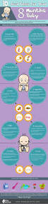 13 Best Baby Feeding Chart Images On Pinterest Baby Feeding