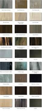 choosing the best flooring materialtype of for bathroom type
