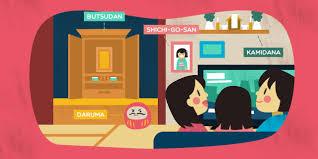 Japanese Kotatsu Washitsu Is A Room With Many Uses