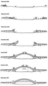 sketch of stages in building the sydney harbour bridge flickr