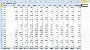 Excel 2010 Pivot Table Suppressing Cells In A Microsoft Excel Pivot Table