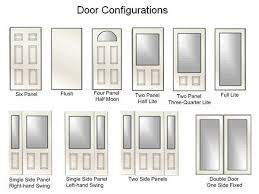 Types Of Home Interior Design These Diagrams Are Everything You Need To Decorate Your Home