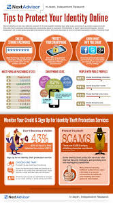 best 25 identity theft ideas on pinterest identity theft
