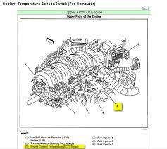 engine diagram 2004 pontiac grand prix engine wiring diagrams