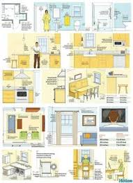 kitchen layouts dimension interior home page pin by elly pangan on house plans pinterest kitchens interiors
