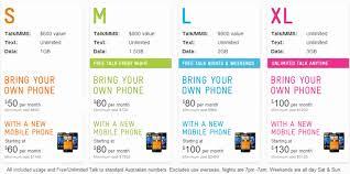 home wireless internet plans wireless internet plans for home inspirational home wireless