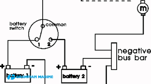 guest battery switch wiring diagram with westmagazine net