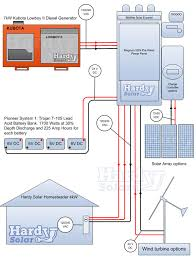 pioneer off grid energy pioneer system 1