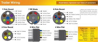 hopkins 7 way wiring diagram hopkins free wiring diagrams