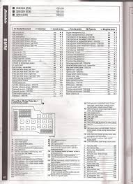 bmw e36 fuse box bmw wiring diagrams for diy car repairs