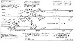 Railroad Style Apartment Floor Plan Prr Interlocking Diagrams Philadelphia To New York Main Line