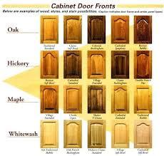 Cabinet Door Replacements Kitchen Cabinet Doors Replacement S Kitchen Cabinet Doors Houston