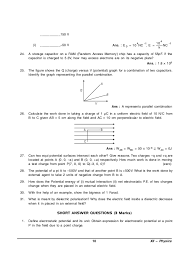 Fake Resumes That Work Physics Xii