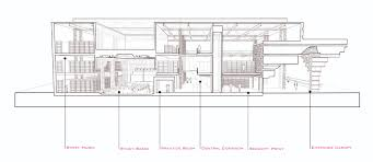 sony centre floor plan stephen gage re storing public possessions