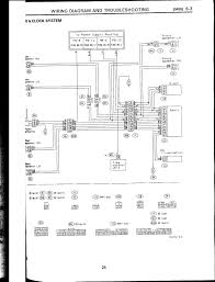 wiring diagram 2009 subaru impreza u2013 the wiring diagram