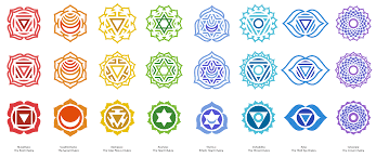chakra guide how chakras influence our life body health magazine
