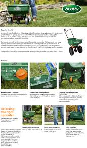 How Many Square Feet In Half An Acre Scotts Turf Builder Mini Broadcast Spreader 76121 The Home Depot