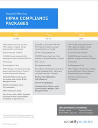 hipaa compliance certification for managers and small healthcare