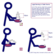 table tennis doubles rules how to serve legally in table tennis ping pong