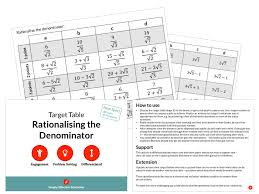 rationalising the denominator target table
