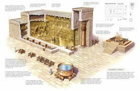 siege social salomon resultado de imagen para arquitectura templo de salomon