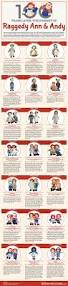 100 years later the journey of raggedy ann and andy infographic