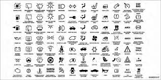 kia warning lights symbols 2012 fiat 500 owner s manual
